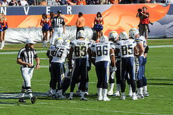 Football Photos - San Diego Chargers - 2008 San Diego Chargers
